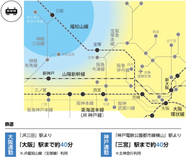 交通機関 鉄道