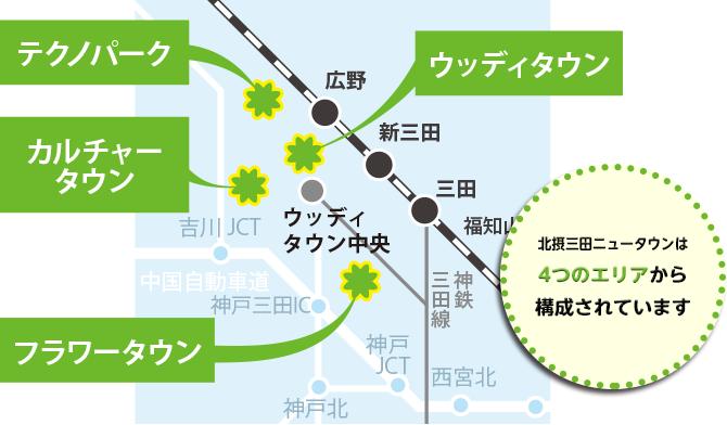 北摂三田ニュータウン4つのエリア